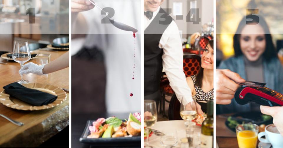 Come ridurre i tempi di attesa nel tuo ristorante